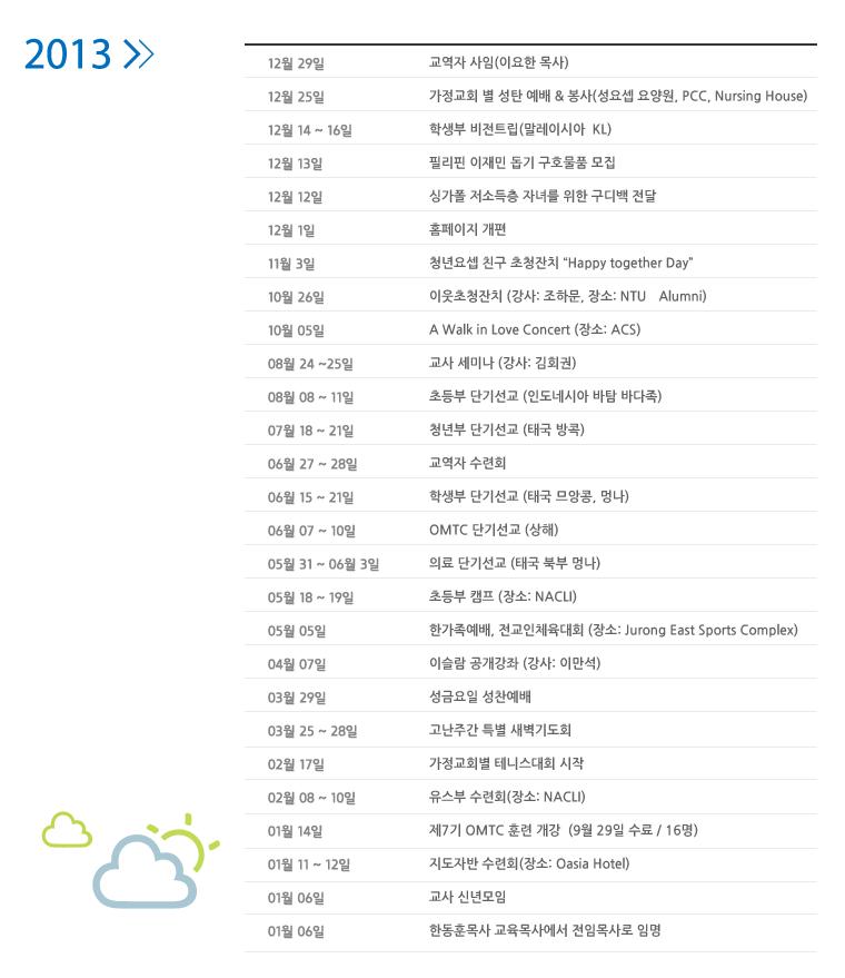 02교회발자취_f5.png